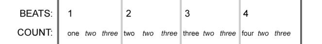 strums_triplets
