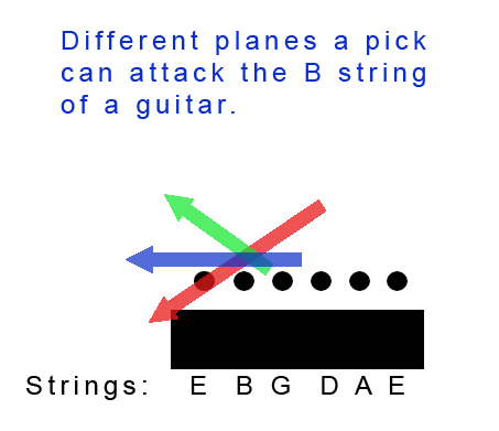 guitar_planes