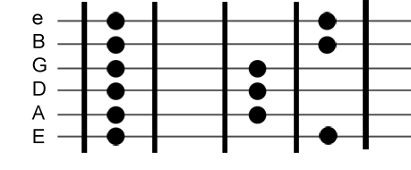 pentatonic_scale_diagram