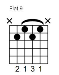 s_flat9_5str